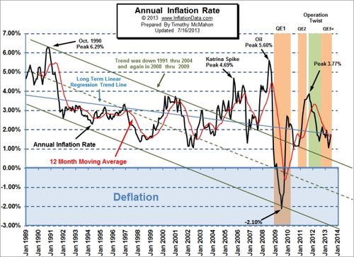 Annual_Inflation_chart_sm