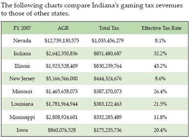 Casino_tax_2